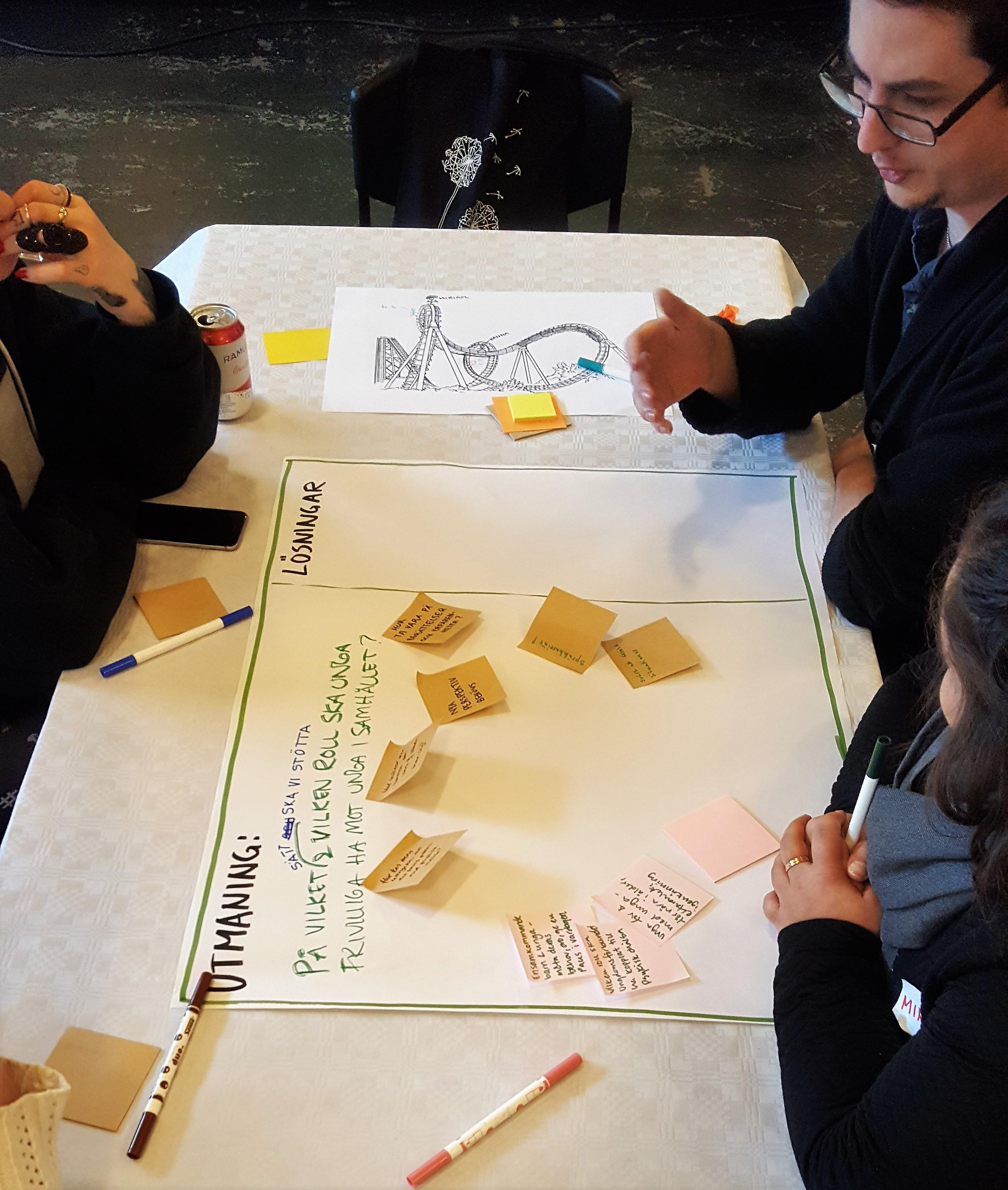 Medskapande möten och processer